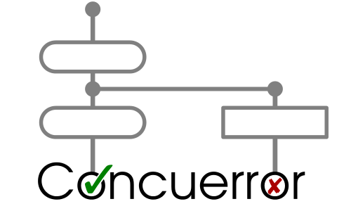 Concuerror logo